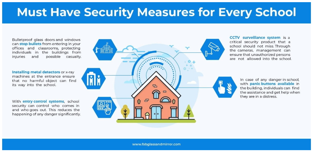 5 Security Products You Must Have in Your School